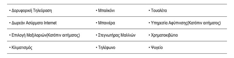 ΕΡΓΑΣΙΕΣ ΑΔΕΙΟΔΟΤΗΣΗΣ αξιολόγησης -ΠΑΡΟΧΕΣ ΔΩΜΑΤΙΩΝ GR